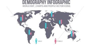Human Population Studies and Demography