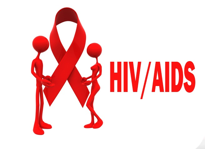 Biology of HIV & AIDS and Society